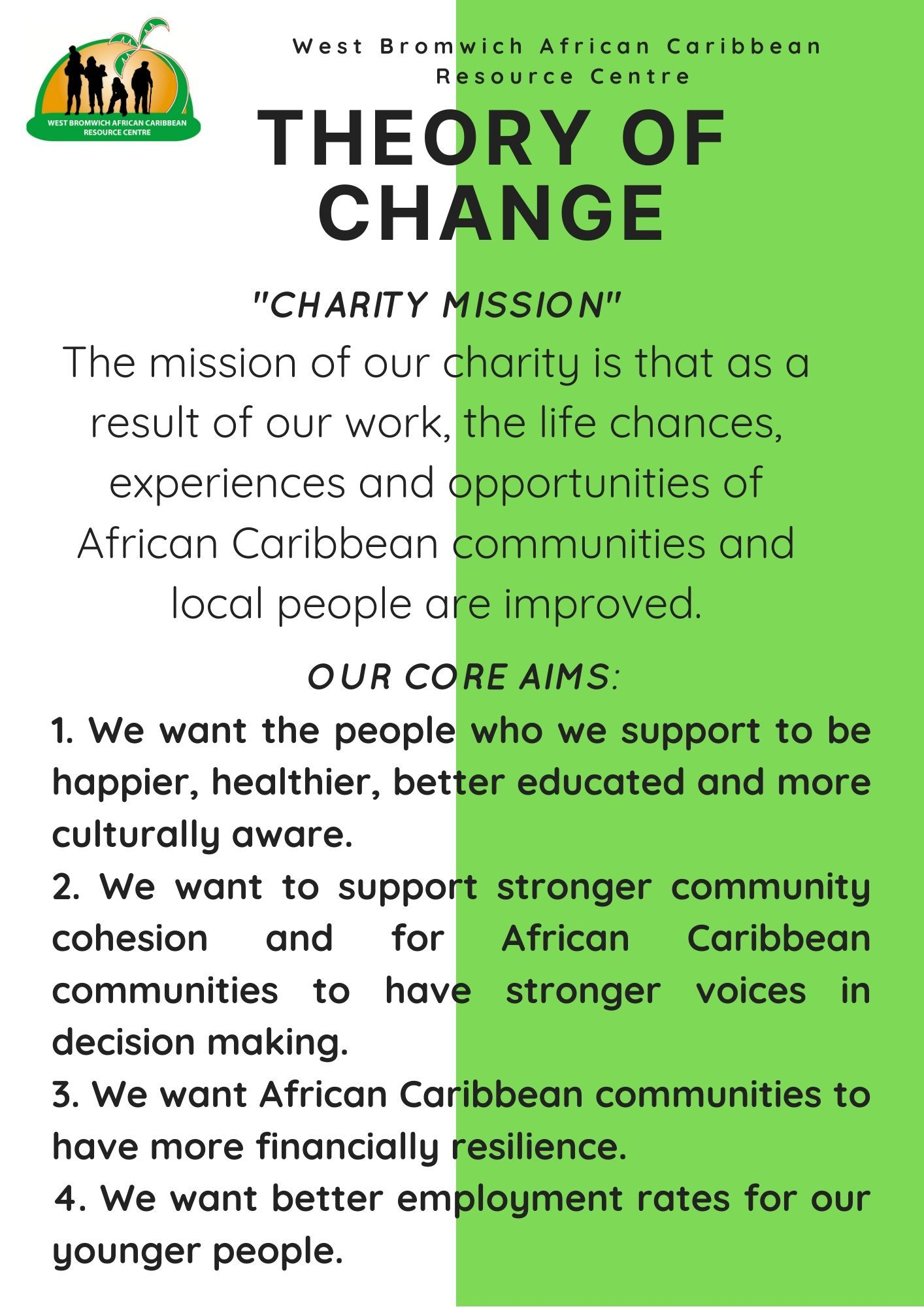 Theory of Change Mission Poster